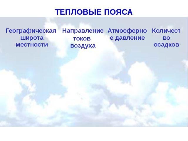 ТЕПЛОВЫЕ ПОЯСА Географическаяширотаместности Направление токоввоздуха Атмосфе...
