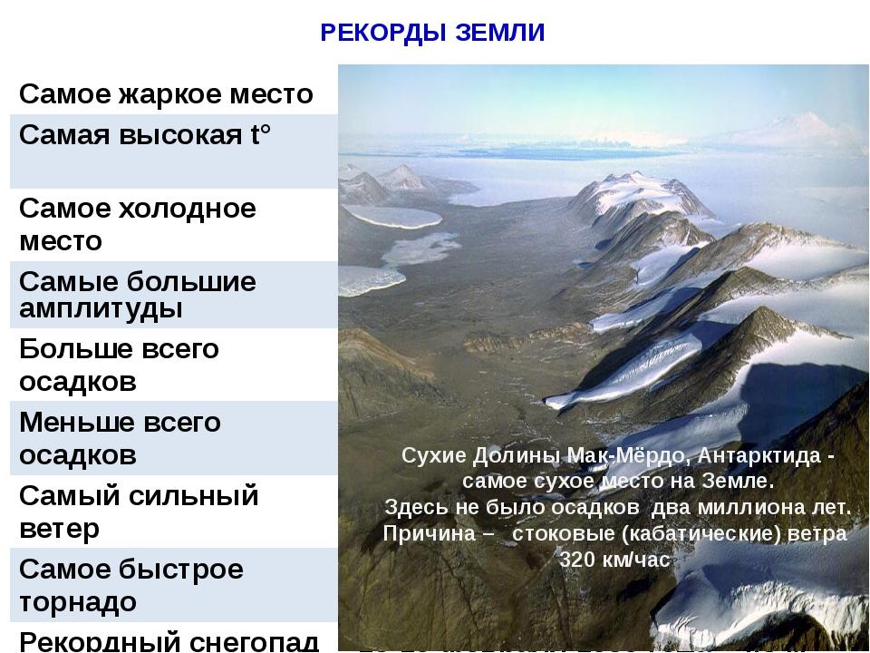 РЕКОРДЫ ЗЕМЛИ Сухие Долины Мак-Мёрдо, Антарктида - самое сухое место на Земле...