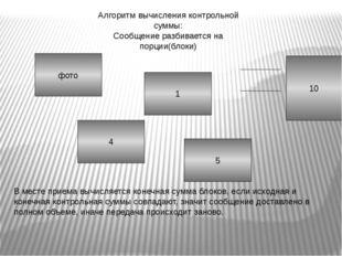 Теорема Шеннона – канал связи характеризуется своей предельной скоростью пере