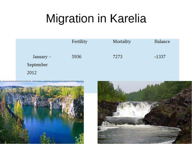 Migration in Karelia Fertility Mortality Balance January – September 2012 593...