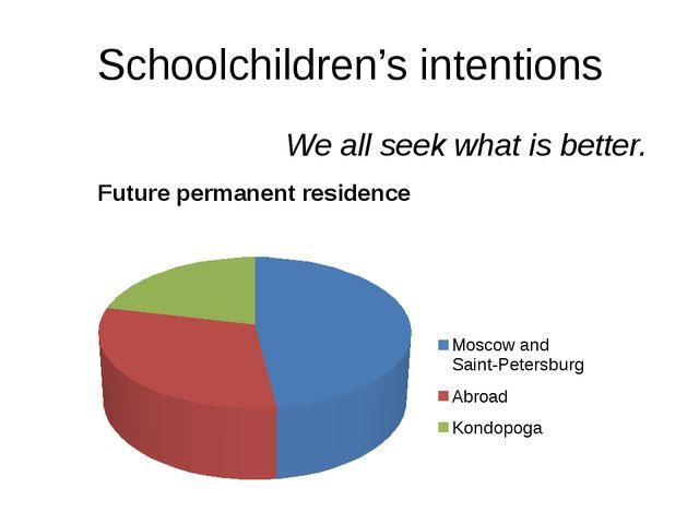 Schoolchildren's intentions We all seek what is better. Future permanent resi...