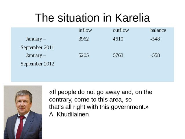 The situation in Karelia «If people do not go away and, оn the contrary, come...
