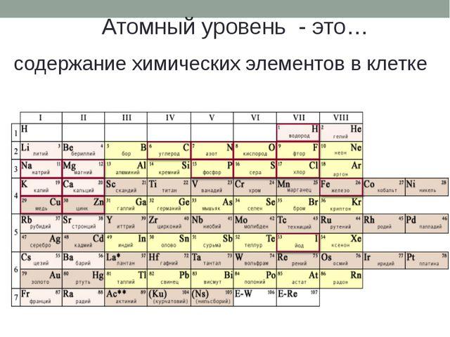 Атомный уровень - это… содержание химических элементов в клетке