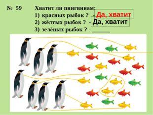 Хватит ли пингвинам: красных рыбок ? - жёлтых рыбок ? - зелёных рыбок ? - ___