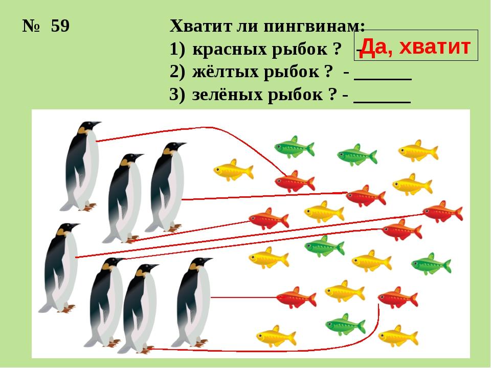 Хватит ли пингвинам: красных рыбок ? - жёлтых рыбок ? - ______ зелёных рыбок...