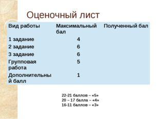 Оценочный лист 22-21 баллов – «5» 20 – 17 балла – «4» 16-11 баллов – «3» Вид