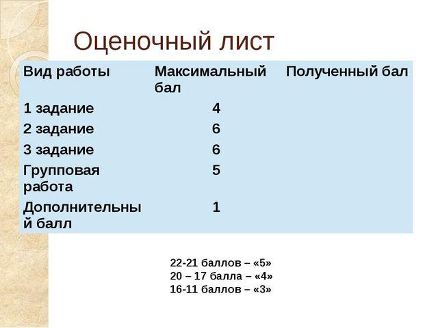 Оценочный лист 22-21 баллов – «5» 20 – 17 балла – «4» 16-11 баллов – «3» Вид...