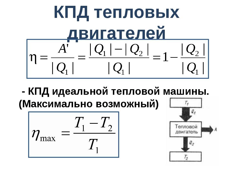 КПД тепловых двигателей - КПД идеальной тепловой машины. (Максимально возможн...
