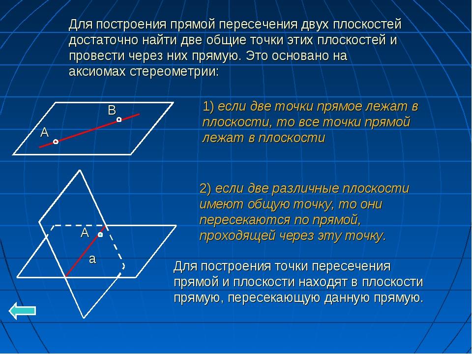 Для построения прямой пересечения двух плоскостей достаточно найти две общие...