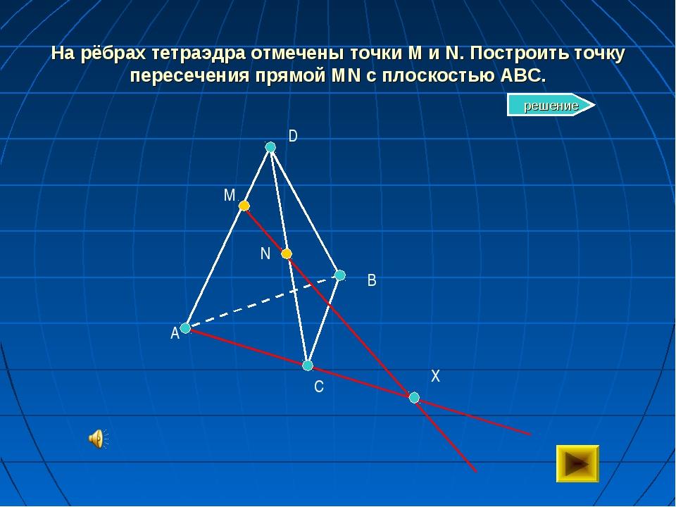 На рёбрах тетраэдра отмечены точки M и N. Построить точку пересечения прямой...