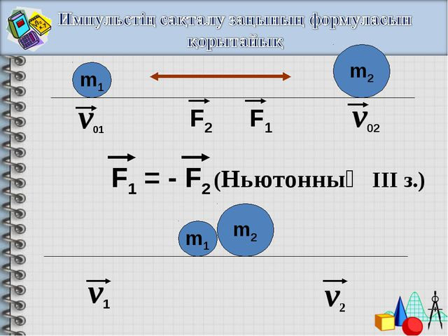 m1 m2 v01 v02 F2 F1 F1 = - F2 (Ньютонның III з.) m1 m2 v1 v2
