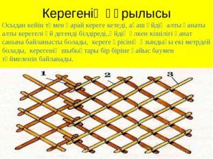 Керегенің құрылысы Осыдан кейін төмен қарай кереге кетеді, ағаш үйдің алты қа