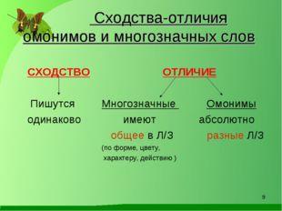Сходства-отличия омонимов и многозначных слов СХОДСТВО Пишутся одинаково ОТЛ