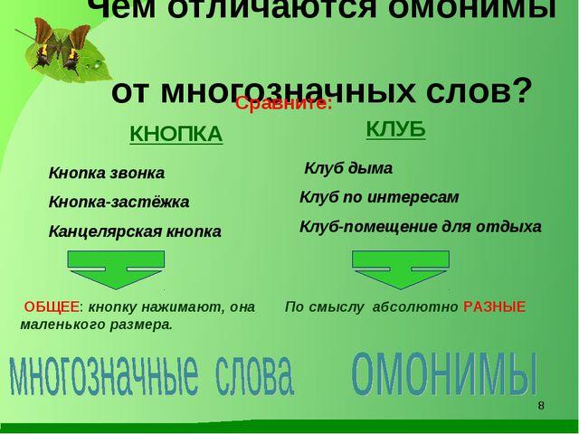 Чем отличаются омонимы от многозначных слов? Сравните: КНОПКА КЛУБ Кнопка зв...