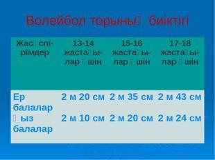 Волейбол торының биіктігі Жасөспі-рімдер 13-14 жастағы-лар үшін 15-16 жастағы