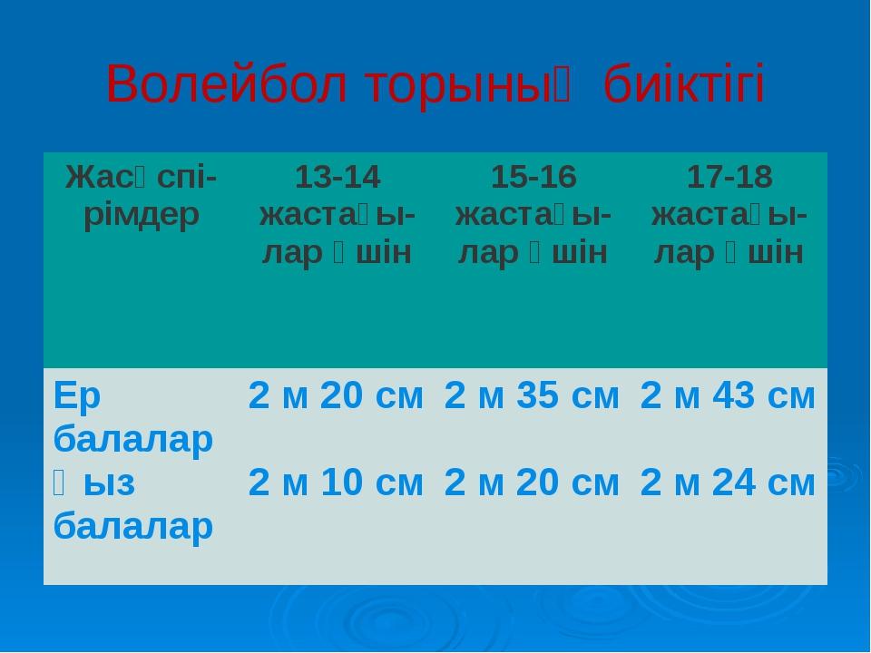 Волейбол торының биіктігі Жасөспі-рімдер 13-14 жастағы-лар үшін 15-16 жастағы...