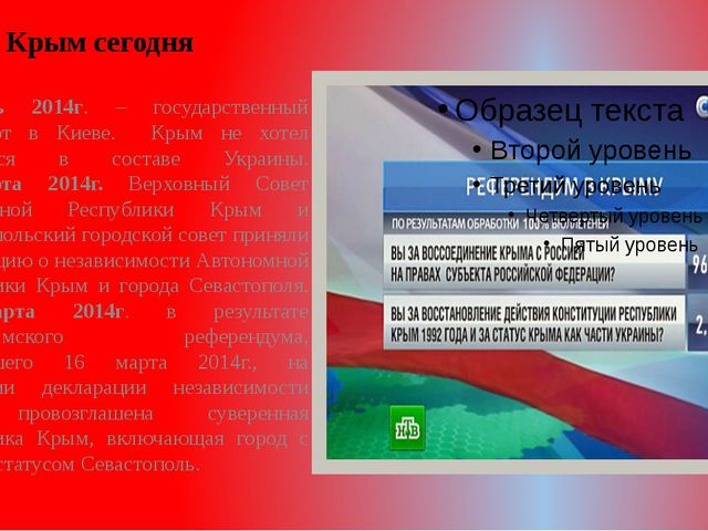 Крым сегодня Февраль 2014г. – государственный переворот в Киеве. Крым не хоте...