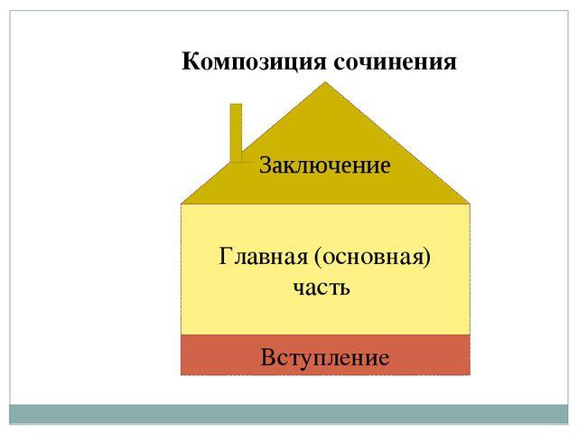 Композиция сочинения Вступление Главная (основная) часть Заключение