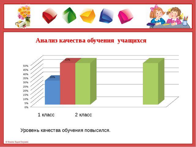 1 класс 2 класс Анализ качества обучения учащихся Уровень качества обучения п...