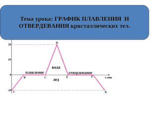 Тема урока: ГРАФИК ПЛАВЛЕНИЯ И ОТВЕРДЕВАНИЯ кристаллических тел.