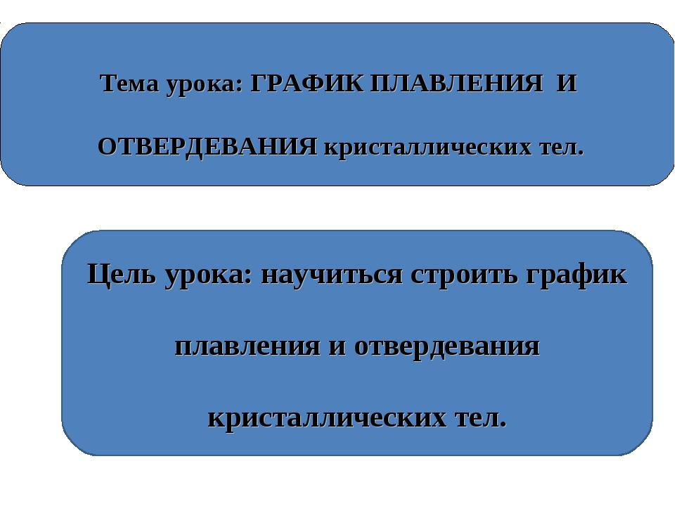Тема урока: ГРАФИК ПЛАВЛЕНИЯ И ОТВЕРДЕВАНИЯ кристаллических тел. Цель урока:...