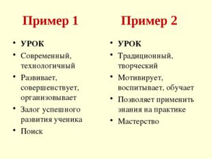 Пример 1 Пример 2 УРОК Современный, технологичный Развивает, совершенствует,