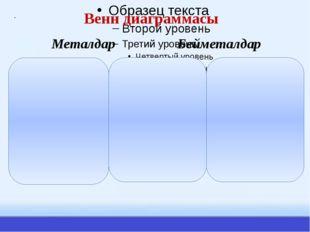 . Венн диаграммасы Металдар Бейметалдар