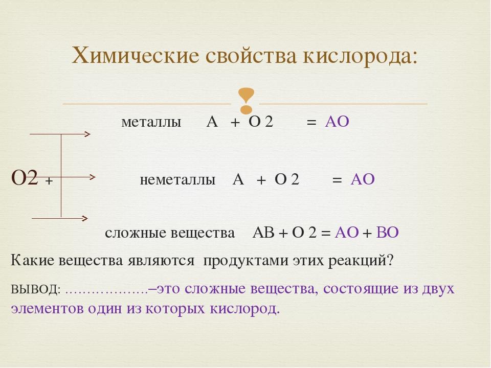 металлы А + О 2 = АО O2 + неметаллы А + О 2 = АО сложные вещества АВ + О 2 =...