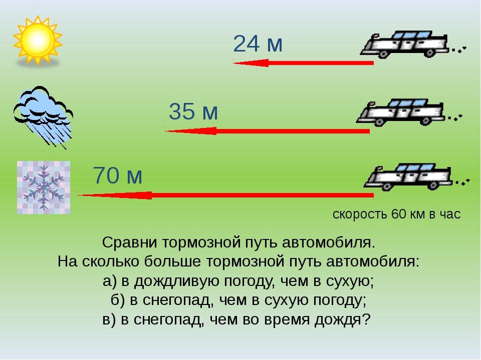 70 м 35 м 24 м скорость 60 км в час Сравни тормозной путь автомобиля. На ско...