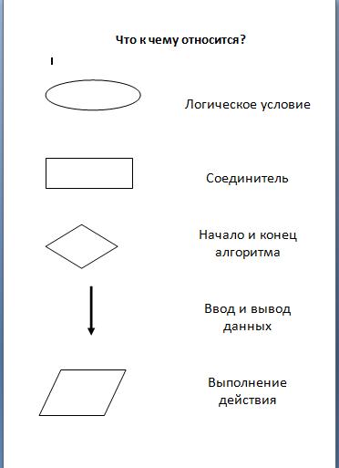 C:\Users\user\AppData\Local\Microsoft\Windows\INetCache\Content.Word\Новый рисунок.bmp