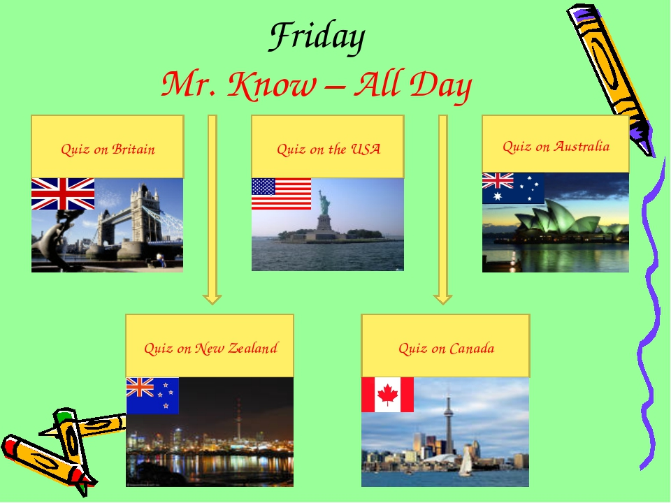 Quiz on Britain Friday Mr. Know – All Day Quiz on the USA Quiz on Australia Q...