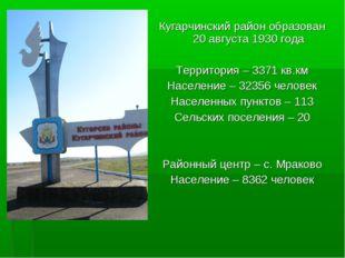 Кугарчинский район образован 20 августа 1930 года Территория – 3371 кв.км Нас