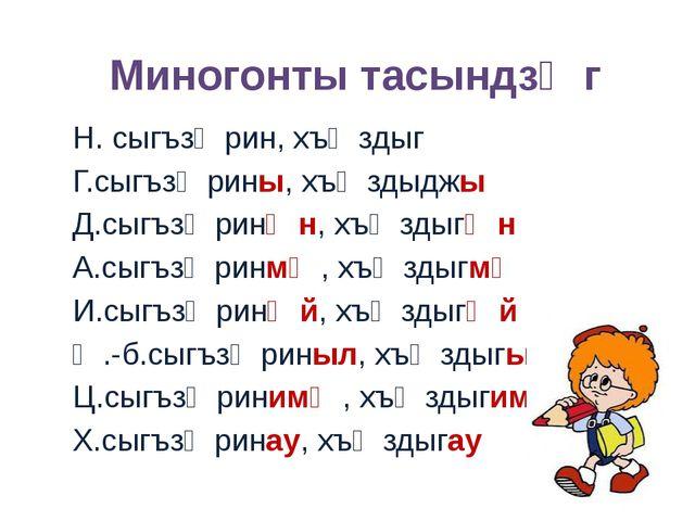 Миногонты тасындзӕг Н. сыгъзӕрин, хъӕздыг Г.сыгъзӕрины, хъӕздыджы Д.сыгъзӕрин...