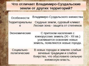 Что отличает Владимиро-Суздальские земли от других территорий? Особенности В