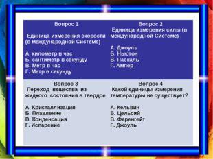 Вопрос 1 Единица измерения скорости (в международной Системе)  А. километр