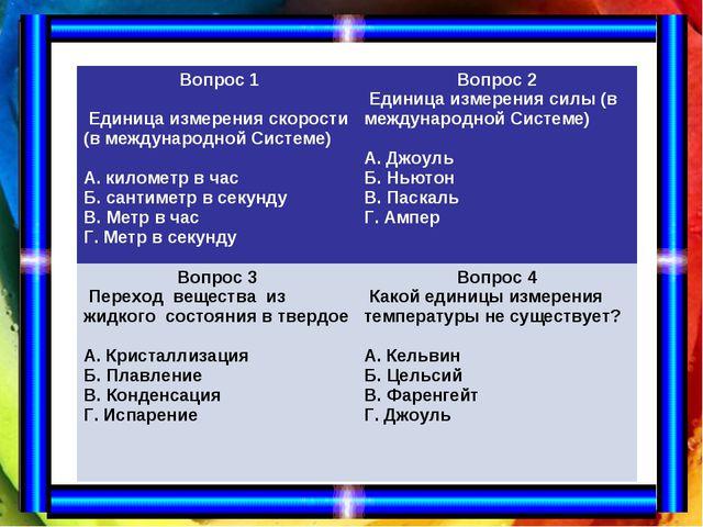 Вопрос 1 Единица измерения скорости (в международной Системе)  А. километр...