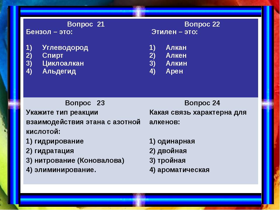 Вопрос 21 Бензол – это: Углеводород Спирт Циклоалкан Альдегид Вопрос 22 Эти...