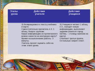 Этапы урокаДействия учителяДействия учащихся 3) Возвращаемся к тексту учеб