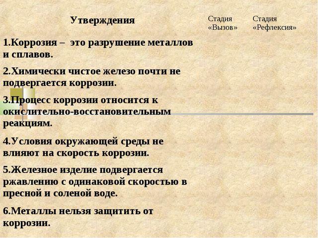 УтвержденияСтадия «Вызов»Стадия «Рефлексия» 1.Коррозия – это разрушение мет...