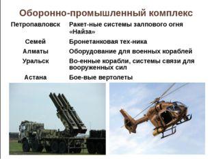 Оборонно-промышленный комплекс Петропавловск Ракетные системы залпового огня