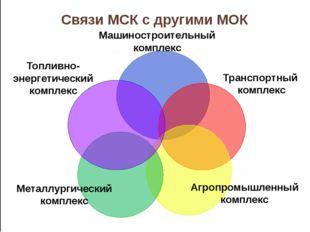 Задание 1. Приведите примеры размещения машиностроительных производств с орие