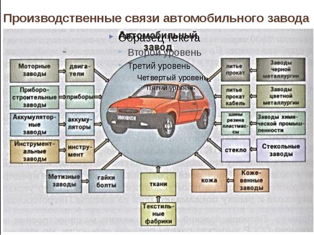 Производственные связи автомобильного завода
