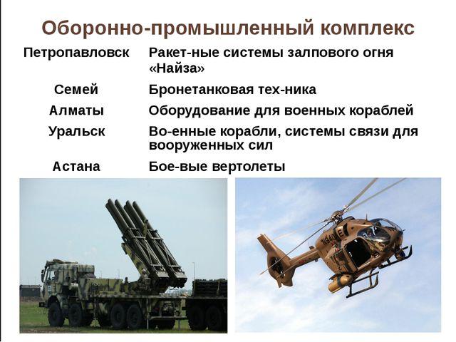 Оборонно-промышленный комплекс Петропавловск Ракетные системы залпового огня...