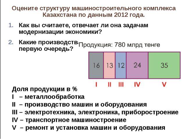 Готовимся к ВОУД 11. Крупные автосборочные производства созданы в: а) Актау и...