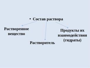 Состав раствора Растворенное вещество Растворитель Продукты их взаимодействи