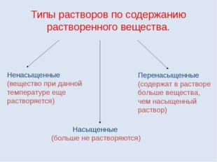 Типы растворов по содержанию растворенного вещества. Ненасыщенные (вещество п