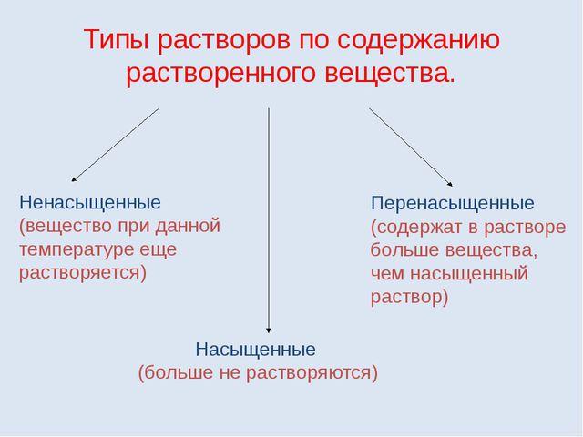 Типы растворов по содержанию растворенного вещества. Ненасыщенные (вещество п...