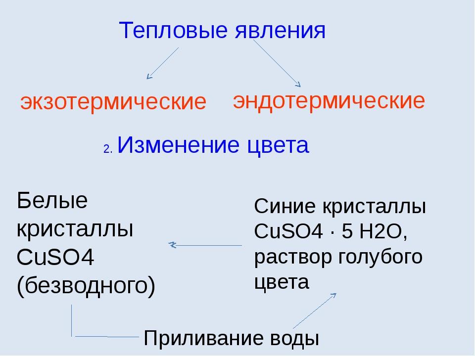 Тепловые явления экзотермические эндотермические 2. Изменение цвета Белые кри...