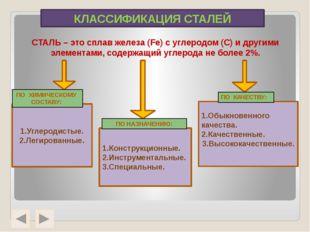 КЛАССИФИКАЦИЯ СТАЛЕЙ СТАЛЬ – это сплав железа (Fe) c углеродом (C) и другими