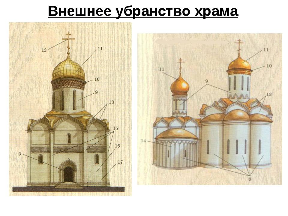 Внешнее убранство храма